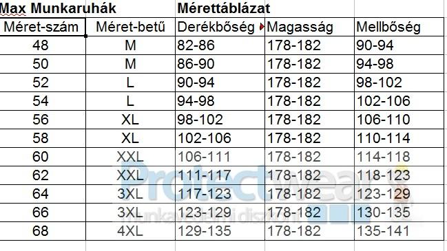 Cerva Max Munkaruhák Mérettáblázata  677ab5ddd3