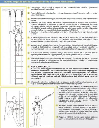 Zuhanásvédelmi szabályok 2